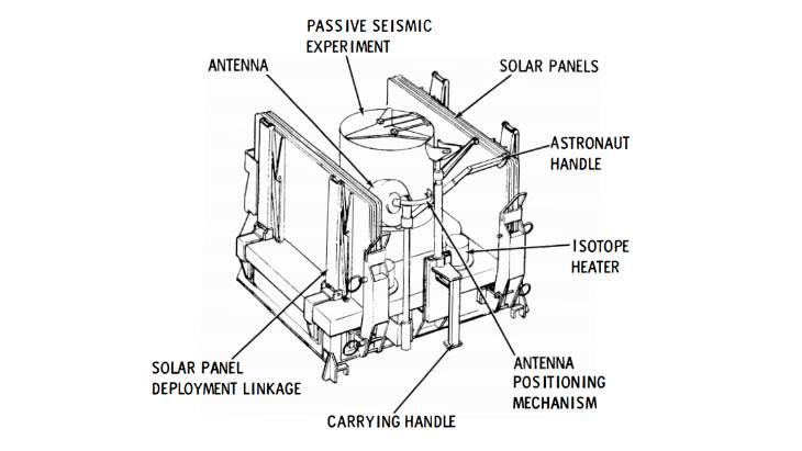 EASEP schematic