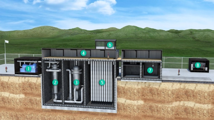 U-Battery SMR moves to next stage of Canadian assessment