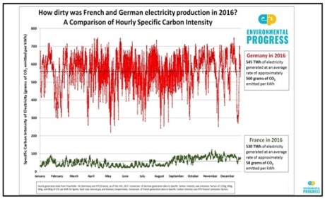 France v Germany 2016 - 460 (Environmental Progress)