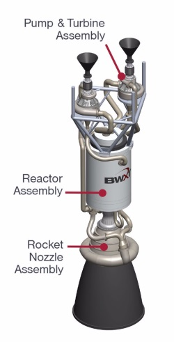Nuclear thermal propulsion reactor - 250  (BWXT)